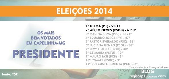 CANDIDATOS A PRESIDENTE mais bem votados em Capelinha