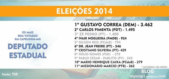 DEPUTADOS ESTADUAlS mais bem votados em Capelinha